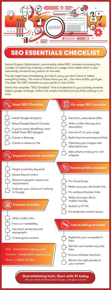SEO-Essentials-Checklist